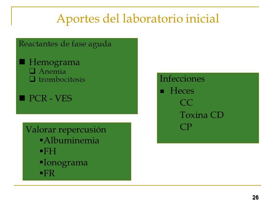 26 Aportes del laboratorio inicial Reactantes de fase aguda Hemograma Anemia trombocitosis PCR - VES Infecciones Heces CC Toxina CD CP Valorar repercu