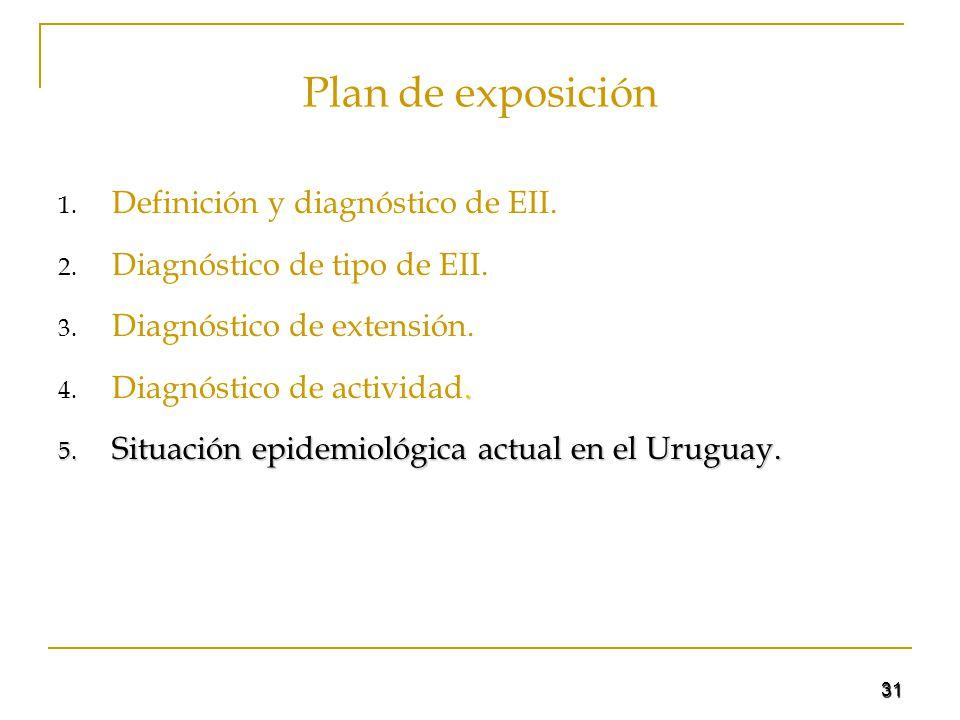 31 Plan de exposición 1. Definición y diagnóstico de EII. 2. Diagnóstico de tipo de EII. 3. Diagnóstico de extensión.. 4. Diagnóstico de actividad. 5.