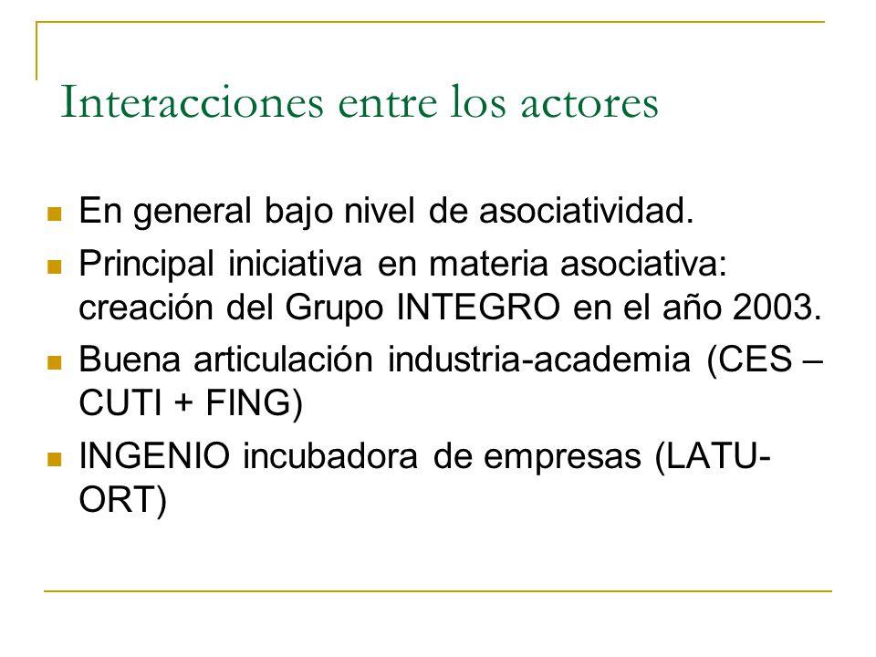 Interacciones entre los actores En general bajo nivel de asociatividad. Principal iniciativa en materia asociativa: creación del Grupo INTEGRO en el a