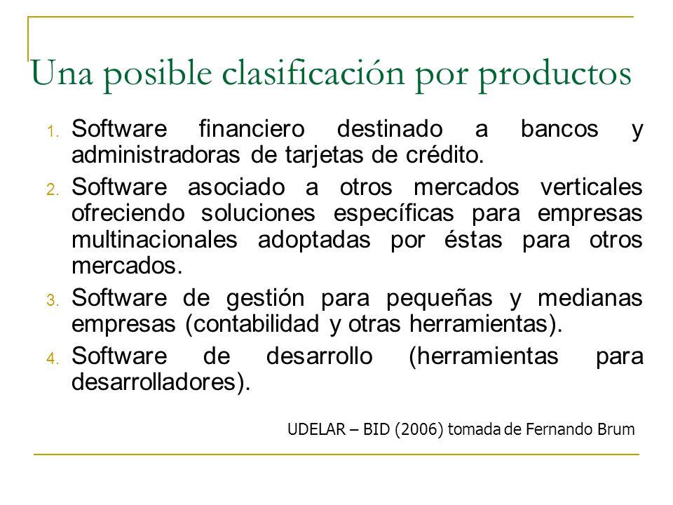 Una posible clasificación por productos 1. Software financiero destinado a bancos y administradoras de tarjetas de crédito. 2. Software asociado a otr