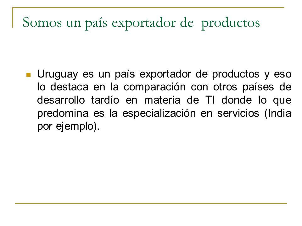 Somos un país exportador de productos Uruguay es un país exportador de productos y eso lo destaca en la comparación con otros países de desarrollo tar