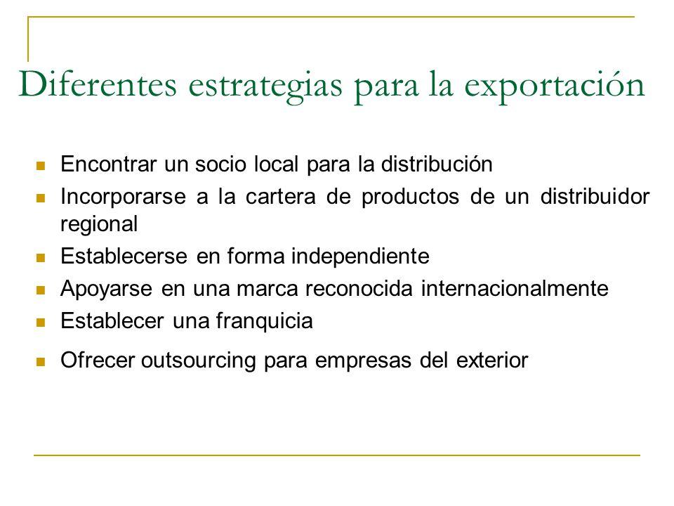Diferentes estrategias para la exportación Encontrar un socio local para la distribución Incorporarse a la cartera de productos de un distribuidor reg