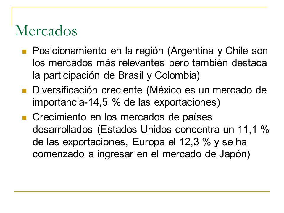 Mercados Posicionamiento en la región (Argentina y Chile son los mercados más relevantes pero también destaca la participación de Brasil y Colombia) D