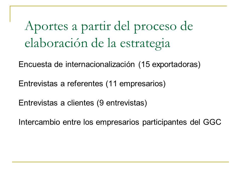 Aportes a partir del proceso de elaboración de la estrategia Encuesta de internacionalización (15 exportadoras) Entrevistas a referentes (11 empresari