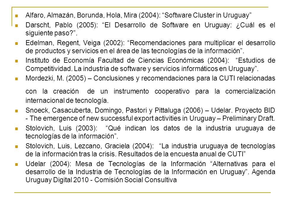 Alfaro, Almazán, Borunda, Hola, Mira (2004): Software Cluster in Uruguay Darscht, Pablo (2005): El Desarrollo de Software en Uruguay: ¿Cuál es el sigu