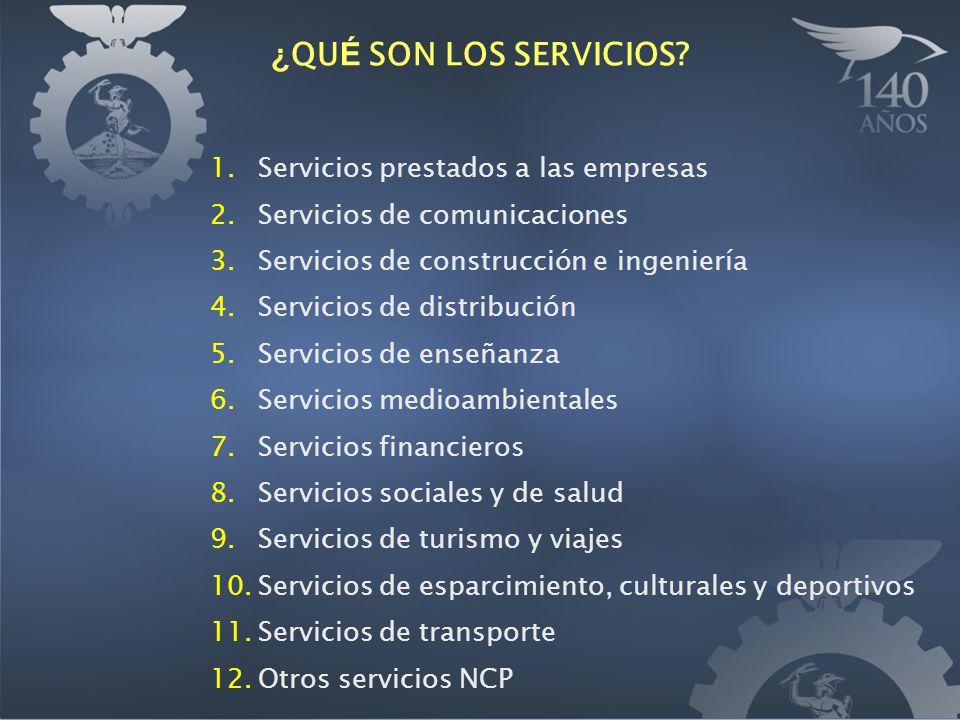 ¿ QU É SON LOS SERVICIOS? 1.Servicios prestados a las empresas 2.Servicios de comunicaciones 3.Servicios de construcción e ingeniería 4.Servicios de d
