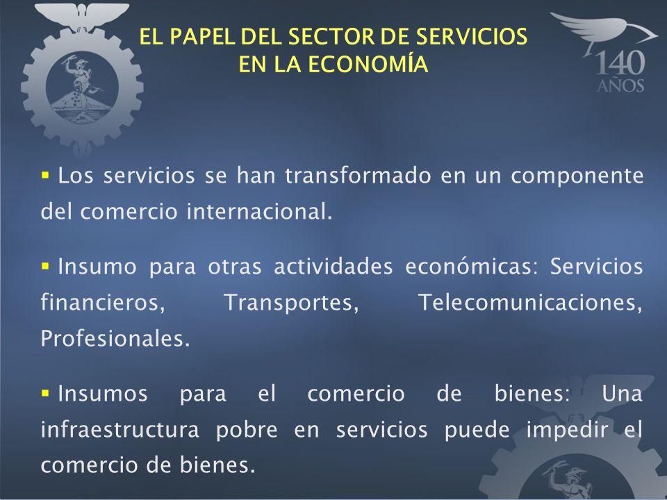 EL PAPEL DEL SECTOR DE SERVICIOS EN LA ECONOM Í A Los servicios se han transformado en un componente del comercio internacional. Insumo para otras act