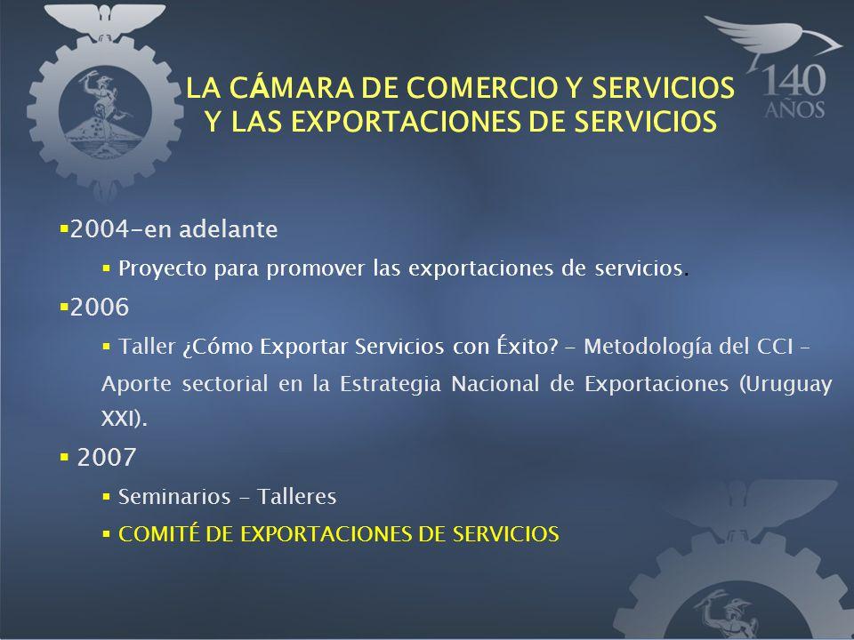 2004-en adelante Proyecto para promover las exportaciones de servicios. 2006 Taller ¿Cómo Exportar Servicios con Éxito? - Metodología del CCI – Aporte