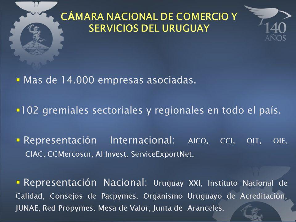 Mas de 14.000 empresas asociadas. 102 gremiales sectoriales y regionales en todo el país. Representación Internacional: AICO, CCI, OIT, OIE, CIAC, CCM