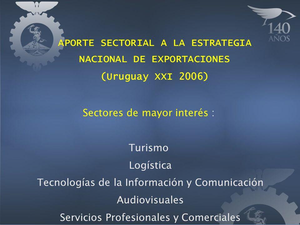APORTE SECTORIAL A LA ESTRATEGIA NACIONAL DE EXPORTACIONES (Uruguay XXI 2006) Sectores de mayor interés : Turismo Logística Tecnologías de la Información y Comunicación Audiovisuales Servicios Profesionales y Comerciales