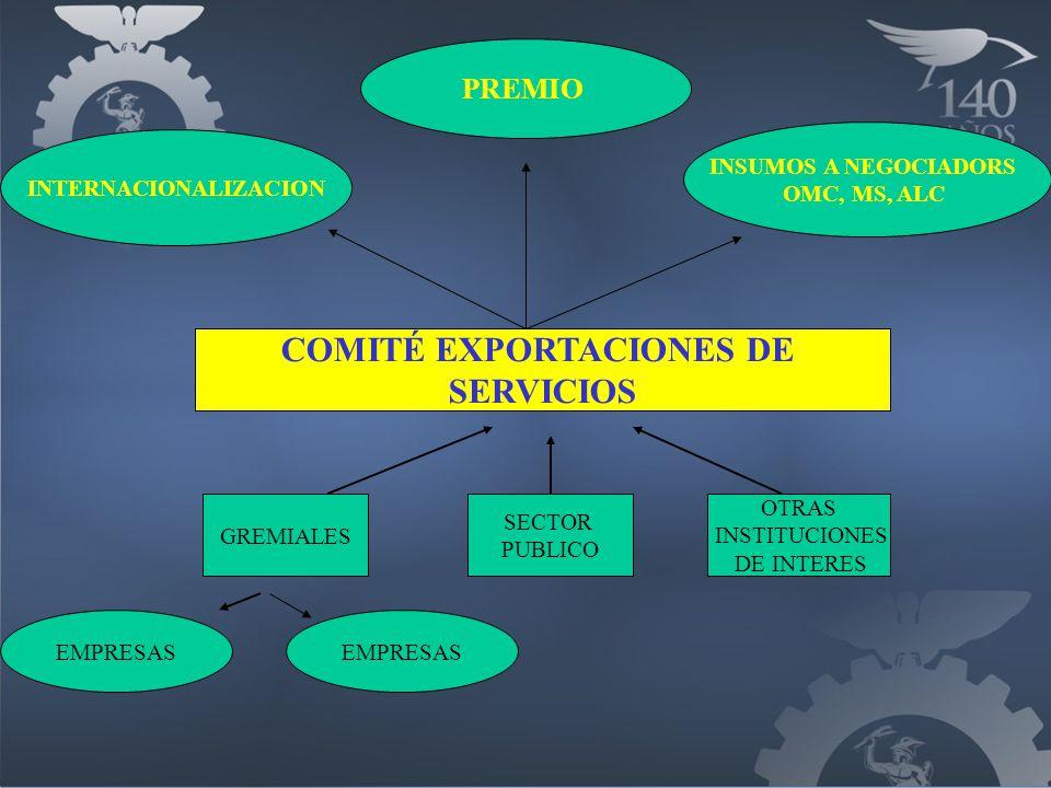COMITÉ EXPORTACIONES DE SERVICIOS GREMIALES EMPRESAS SECTOR PUBLICO INTERNACIONALIZACION PREMIO INSUMOS A NEGOCIADORS OMC, MS, ALC OTRAS INSTITUCIONES