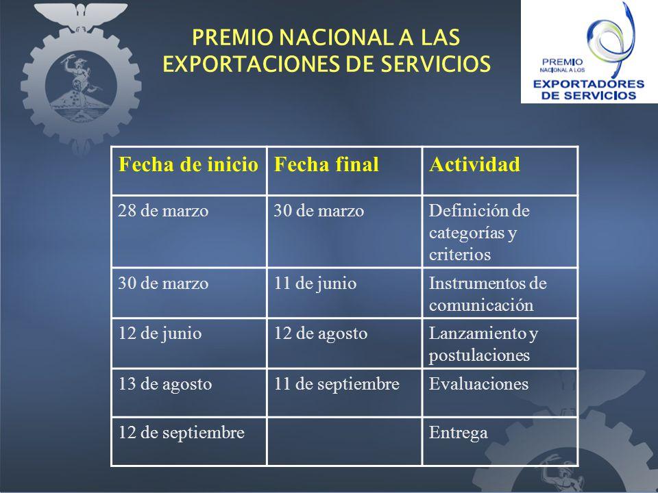 Fecha de inicioFecha finalActividad 28 de marzo30 de marzoDefinición de categorías y criterios 30 de marzo11 de junioInstrumentos de comunicación 12 d