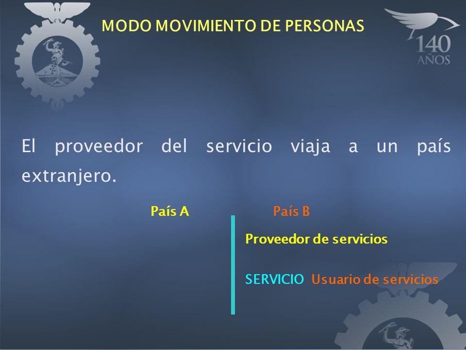 MODO MOVIMIENTO DE PERSONAS El proveedor del servicio viaja a un país extranjero.