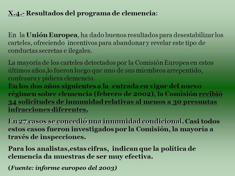 X.4.- X.4.- Resultados del programa de clemencia: En la Unión Europea, ha dado buenos resultados para desestabilizar los carteles, ofreciendo incentivos para abandonar y revelar este tipo de conductas secretas e ilegales.