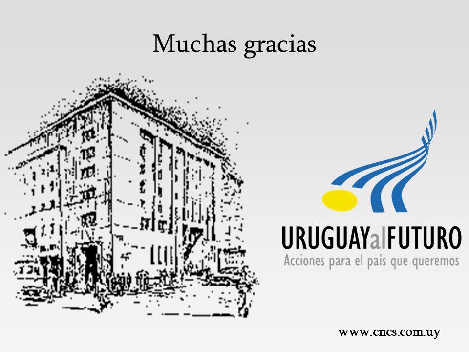 Muchas gracias www.cncs.com.uy