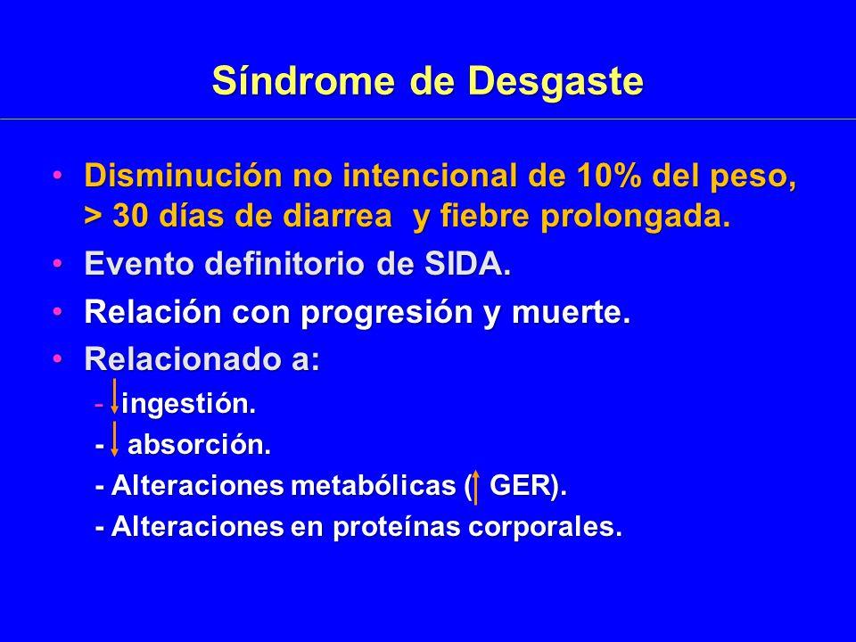 Síndrome de Desgaste Disminución no intencional de 10% del peso, > 30 días de diarrea y fiebre prolongada.Disminución no intencional de 10% del peso, > 30 días de diarrea y fiebre prolongada.