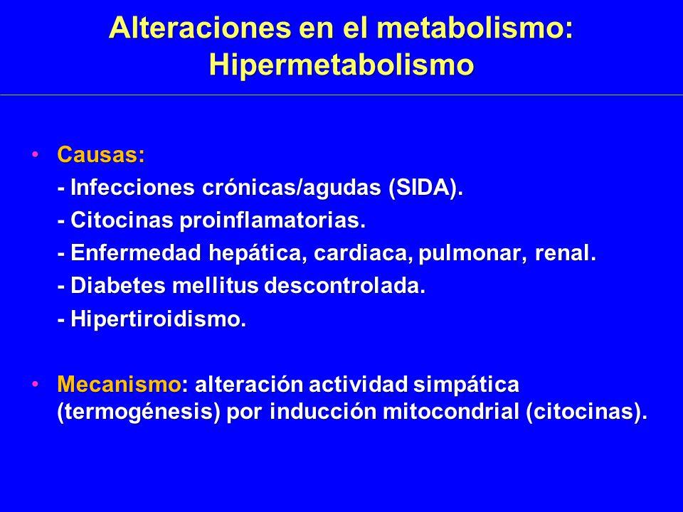 Alteraciones en el metabolismo: Hipermetabolismo Causas:Causas: - Infecciones crónicas/agudas (SIDA).