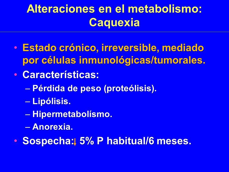 Alteraciones en el metabolismo: Caquexia Estado crónico, irreversible, mediado por células inmunológicas/tumorales.Estado crónico, irreversible, mediado por células inmunológicas/tumorales.