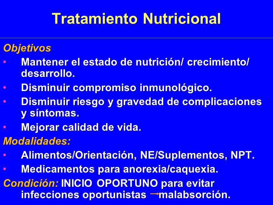 Tratamiento Nutricional Objetivos Mantener el estado de nutrición/ crecimiento/ desarrollo.Mantener el estado de nutrición/ crecimiento/ desarrollo.