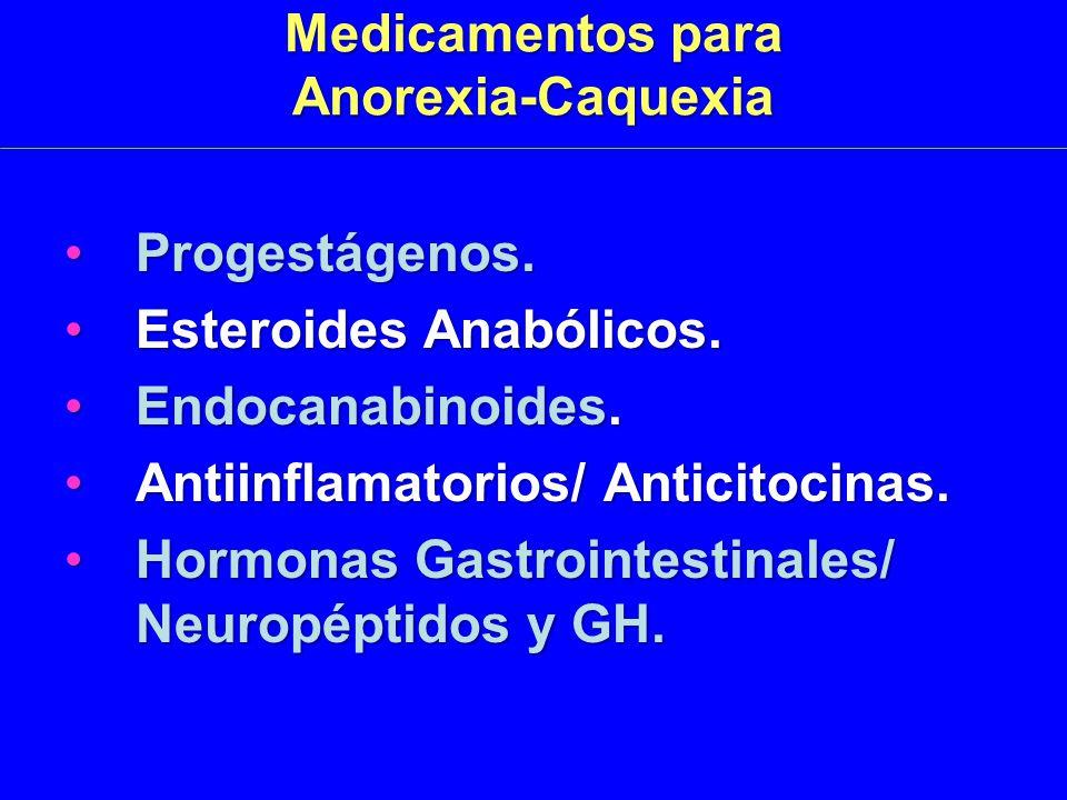 Medicamentos para Anorexia-Caquexia Progestágenos.Progestágenos.