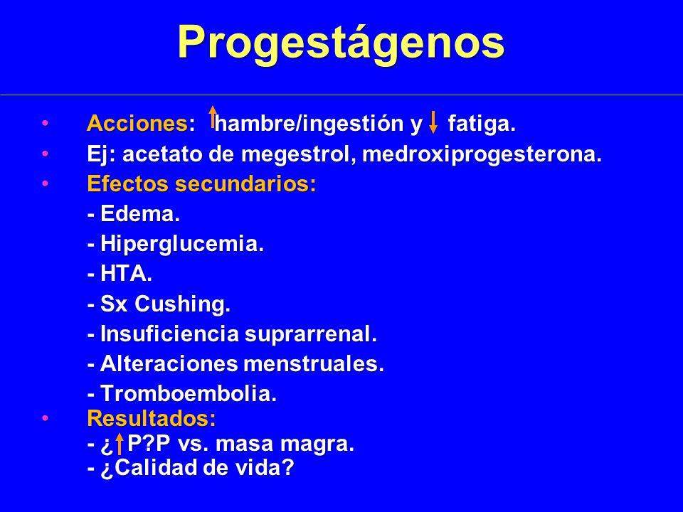 Progestágenos Acciones: hambre/ingestión y fatiga.Acciones: hambre/ingestión y fatiga.