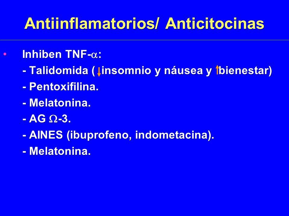Antiinflamatorios/ Anticitocinas Inhiben TNF- :Inhiben TNF- : - Talidomida ( insomnio y náusea y bienestar) - Pentoxifilina.