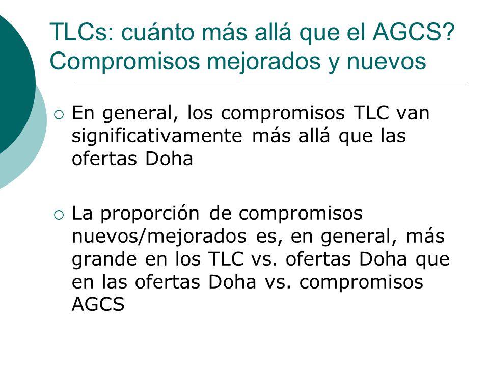 TLCs: cuánto más allá que el AGCS.