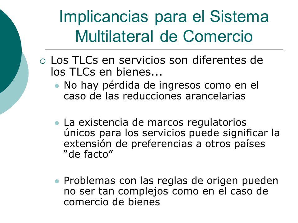 Implicancias para el Sistema Multilateral de Comercio Los TLCs en servicios son diferentes de los TLCs en bienes...