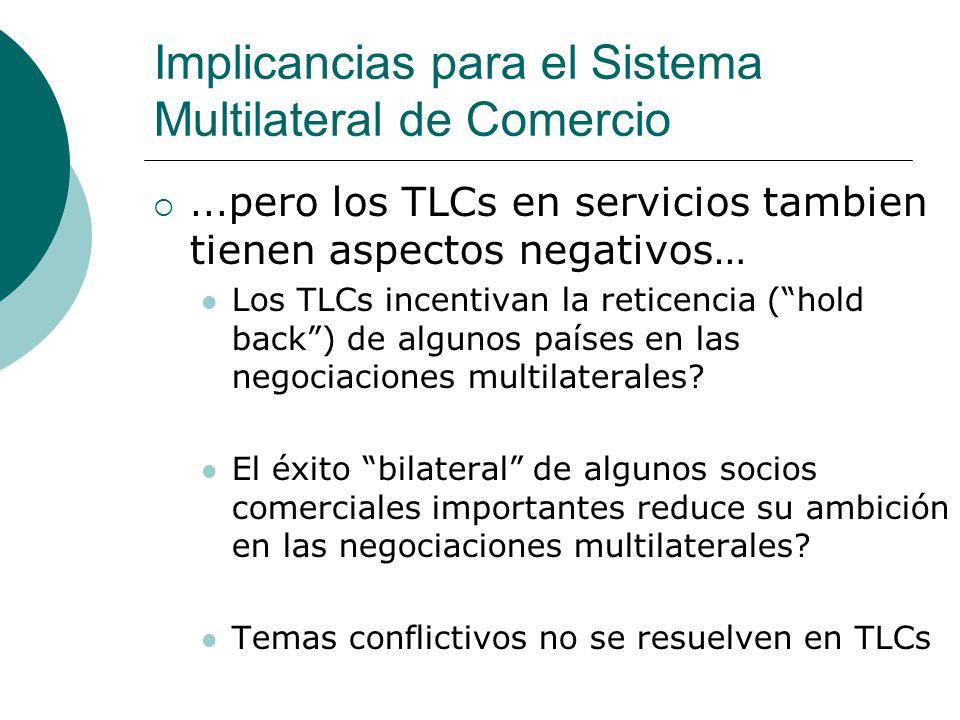 Implicancias para el Sistema Multilateral de Comercio...