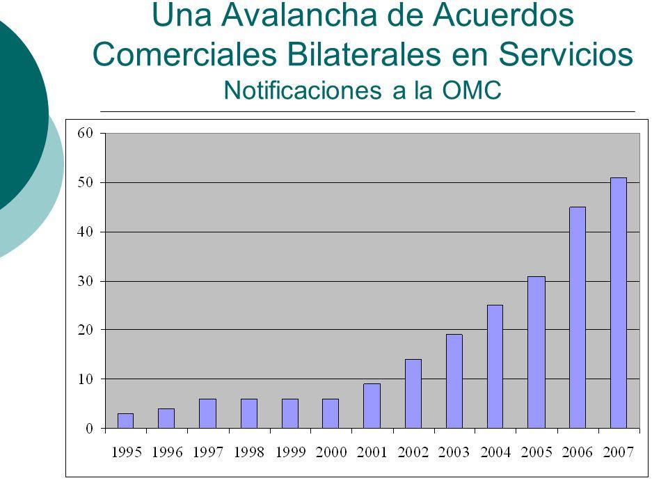 Una Avalancha de Acuerdos Comerciales Bilaterales en Servicios Notificaciones a la OMC