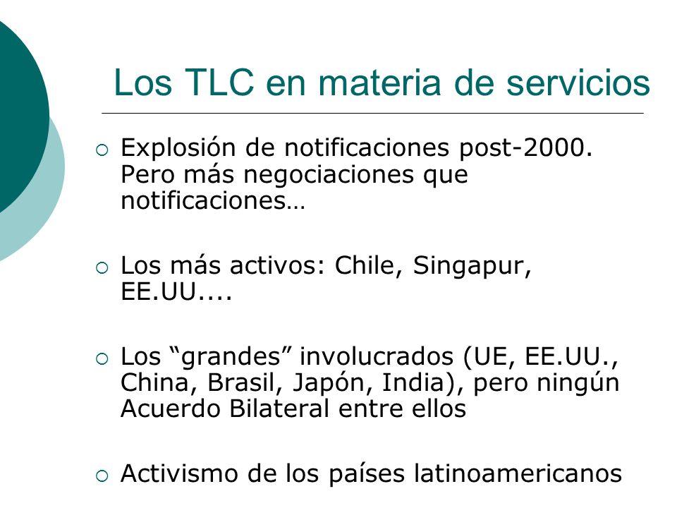 Los TLC en materia de servicios Explosión de notificaciones post-2000.