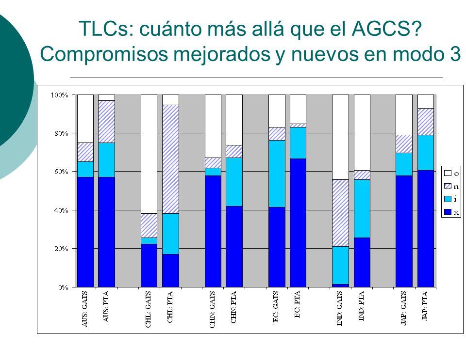 TLCs: cuánto más allá que el AGCS? Compromisos mejorados y nuevos en modo 3