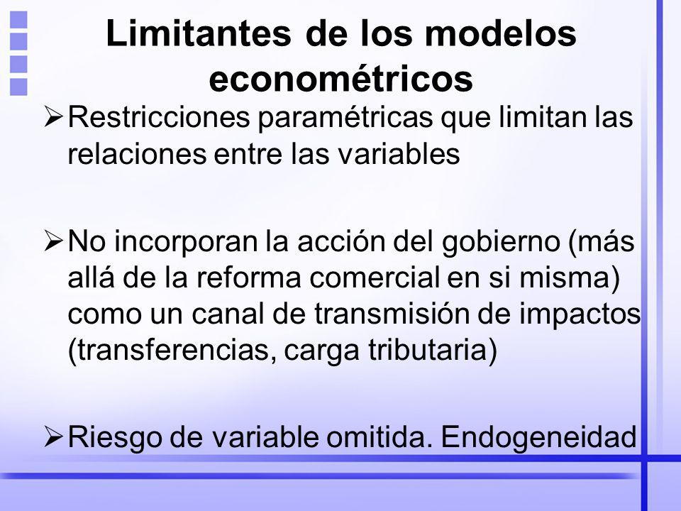 Limitantes de los modelos econométricos Restricciones paramétricas que limitan las relaciones entre las variables No incorporan la acción del gobierno (más allá de la reforma comercial en si misma) como un canal de transmisión de impactos (transferencias, carga tributaria) Riesgo de variable omitida.