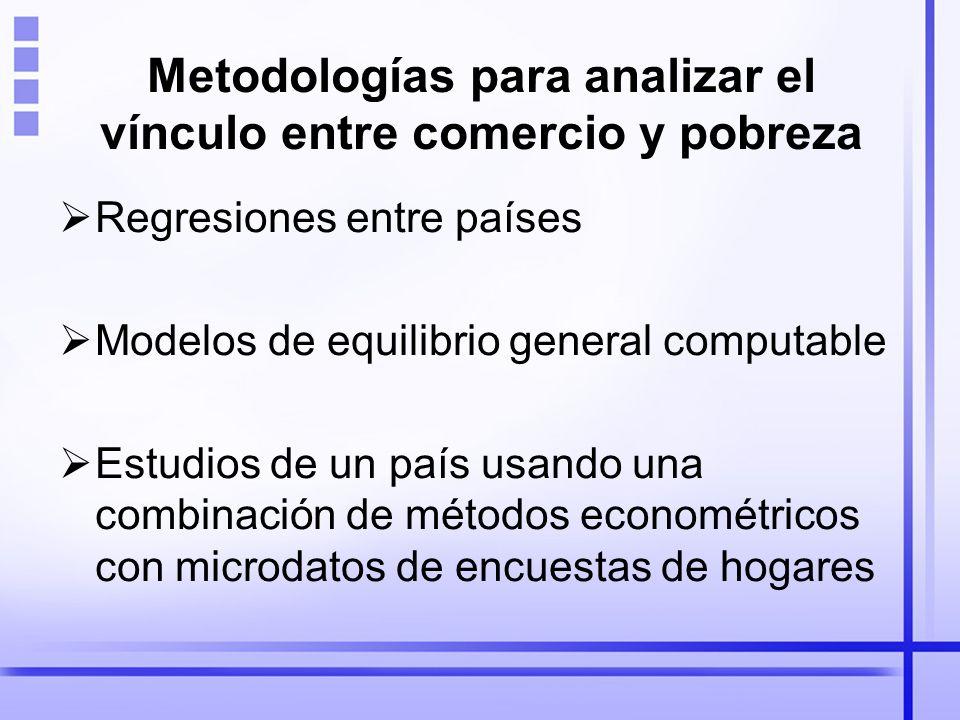 Metodologías para analizar el vínculo entre comercio y pobreza Regresiones entre países Modelos de equilibrio general computable Estudios de un país u