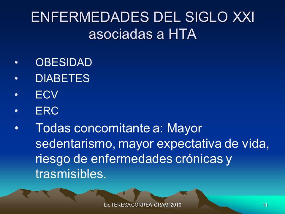 Lic TERESA CORREA CRAMI 201011 ENFERMEDADES DEL SIGLO XXI asociadas a HTA OBESIDAD DIABETES ECV ERC Todas concomitante a: Mayor sedentarismo, mayor expectativa de vida, riesgo de enfermedades crónicas y trasmisibles.