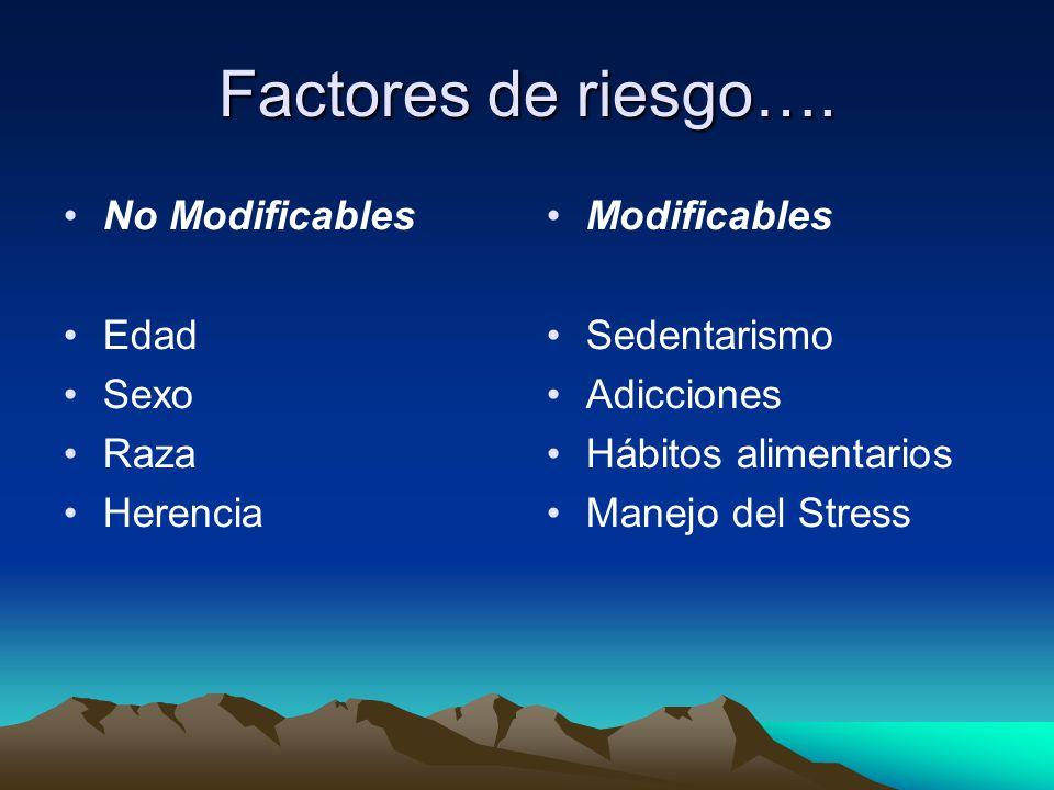 Factores de riesgo….