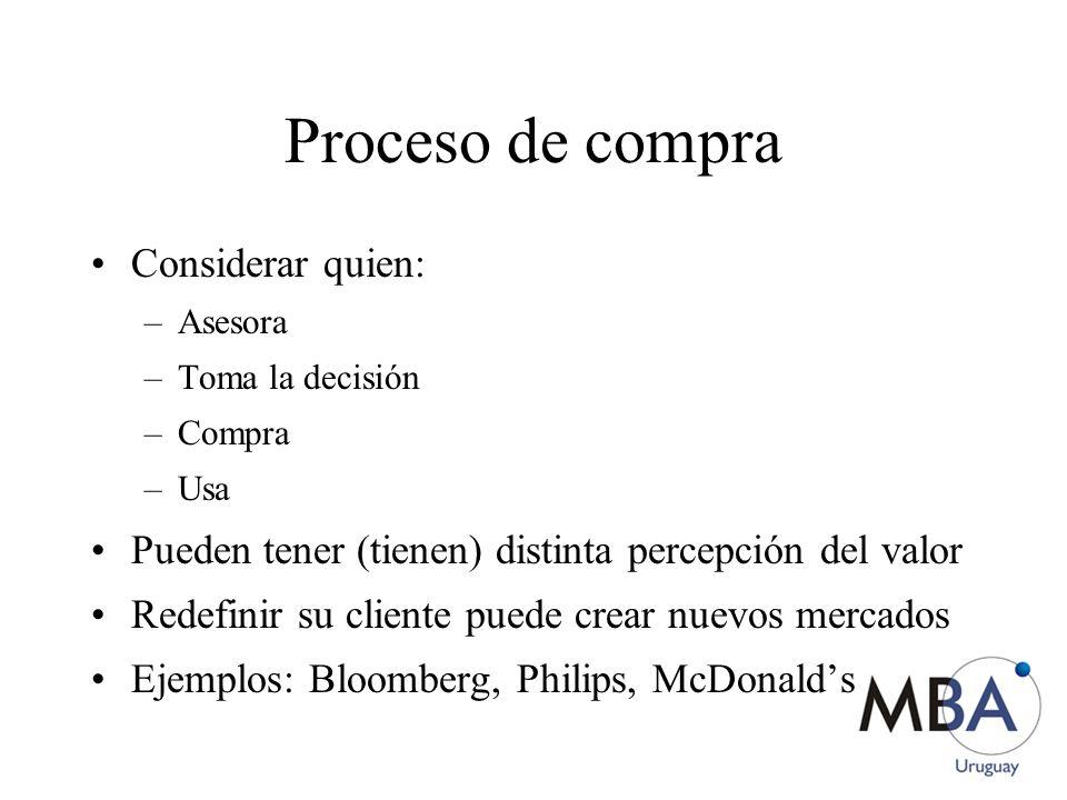 Proceso de compra Considerar quien: –Asesora –Toma la decisión –Compra –Usa Pueden tener (tienen) distinta percepción del valor Redefinir su cliente puede crear nuevos mercados Ejemplos: Bloomberg, Philips, McDonalds