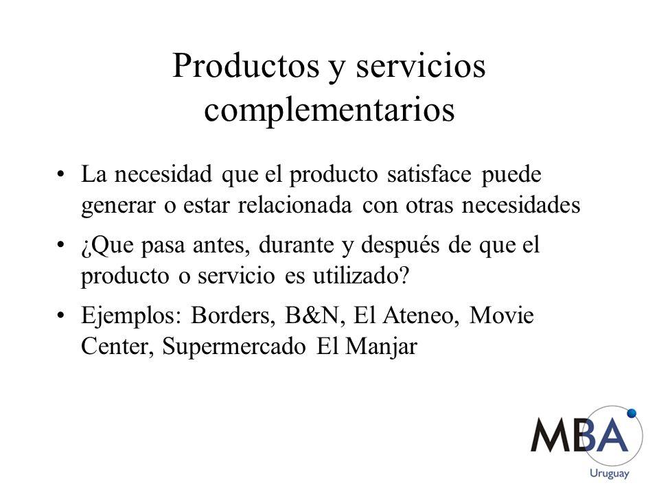 Productos y servicios complementarios La necesidad que el producto satisface puede generar o estar relacionada con otras necesidades ¿Que pasa antes, durante y después de que el producto o servicio es utilizado.