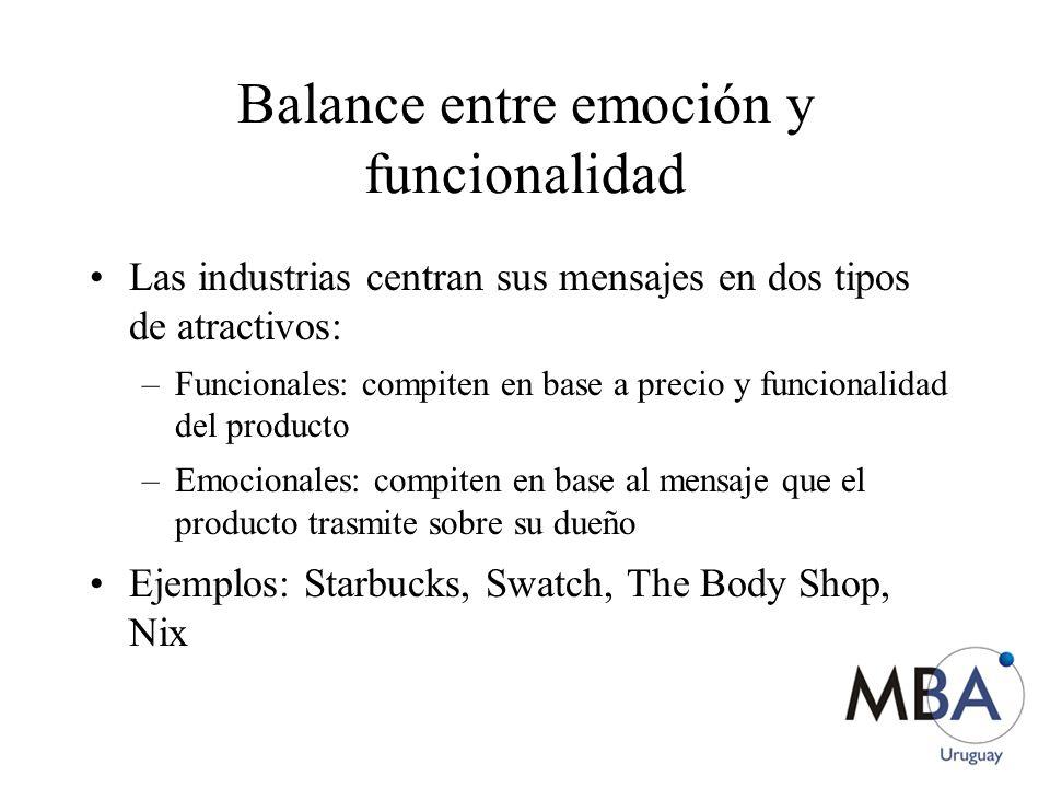 Balance entre emoción y funcionalidad Las industrias centran sus mensajes en dos tipos de atractivos: –Funcionales: compiten en base a precio y funcionalidad del producto –Emocionales: compiten en base al mensaje que el producto trasmite sobre su dueño Ejemplos: Starbucks, Swatch, The Body Shop, Nix