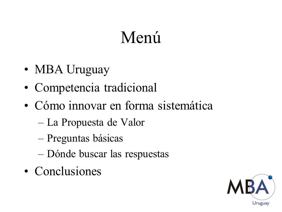 Menú MBA Uruguay Competencia tradicional Cómo innovar en forma sistemática –La Propuesta de Valor –Preguntas básicas –Dónde buscar las respuestas Conc