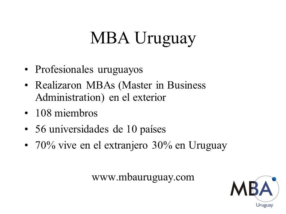 MBA Uruguay Profesionales uruguayos Realizaron MBAs (Master in Business Administration) en el exterior 108 miembros 56 universidades de 10 países 70% vive en el extranjero 30% en Uruguay www.mbauruguay.com