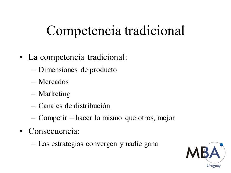 Competencia tradicional La competencia tradicional: –Dimensiones de producto –Mercados –Marketing –Canales de distribución –Competir = hacer lo mismo que otros, mejor Consecuencia: –Las estrategias convergen y nadie gana