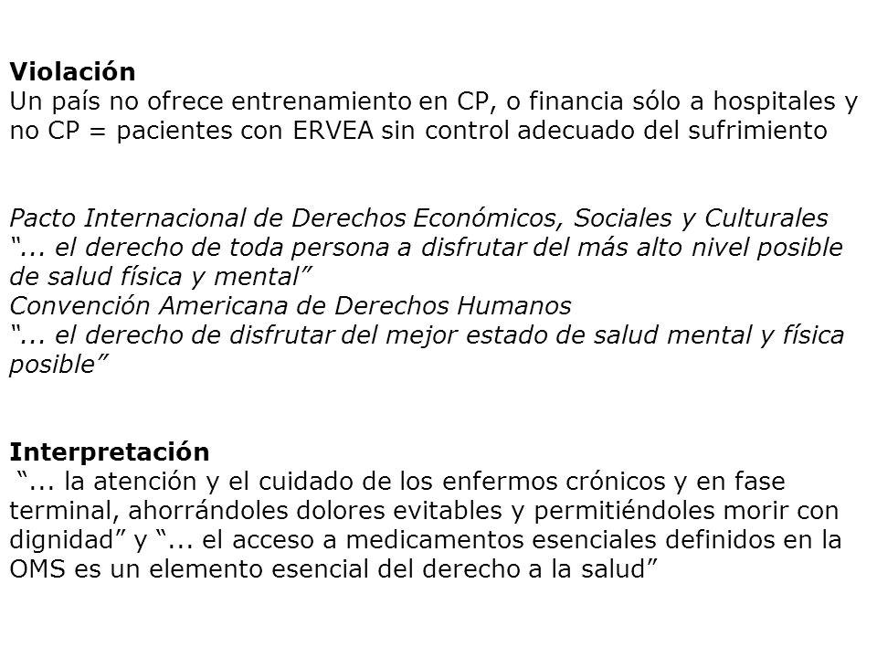 Violación Un país no ofrece entrenamiento en CP, o financia sólo a hospitales y no CP = pacientes con ERVEA sin control adecuado del sufrimiento Pacto Internacional de Derechos Económicos, Sociales y Culturales...