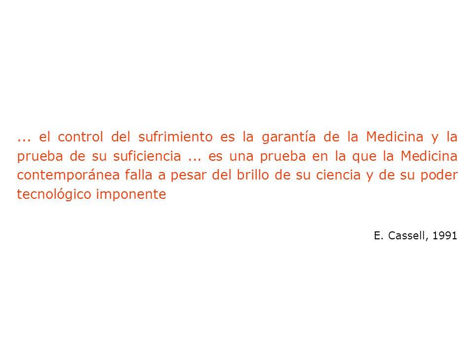 ... el control del sufrimiento es la garantía de la Medicina y la prueba de su suficiencia...