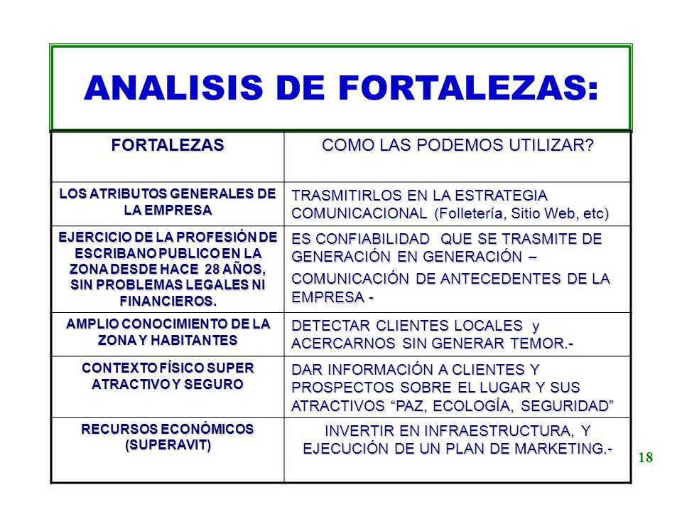 ANALISIS DE FORTALEZAS:FORTALEZAS COMO LAS PODEMOS UTILIZAR? LOS ATRIBUTOS GENERALES DE LA EMPRESA TRASMITIRLOS EN LA ESTRATEGIA COMUNICACIONAL (Folle