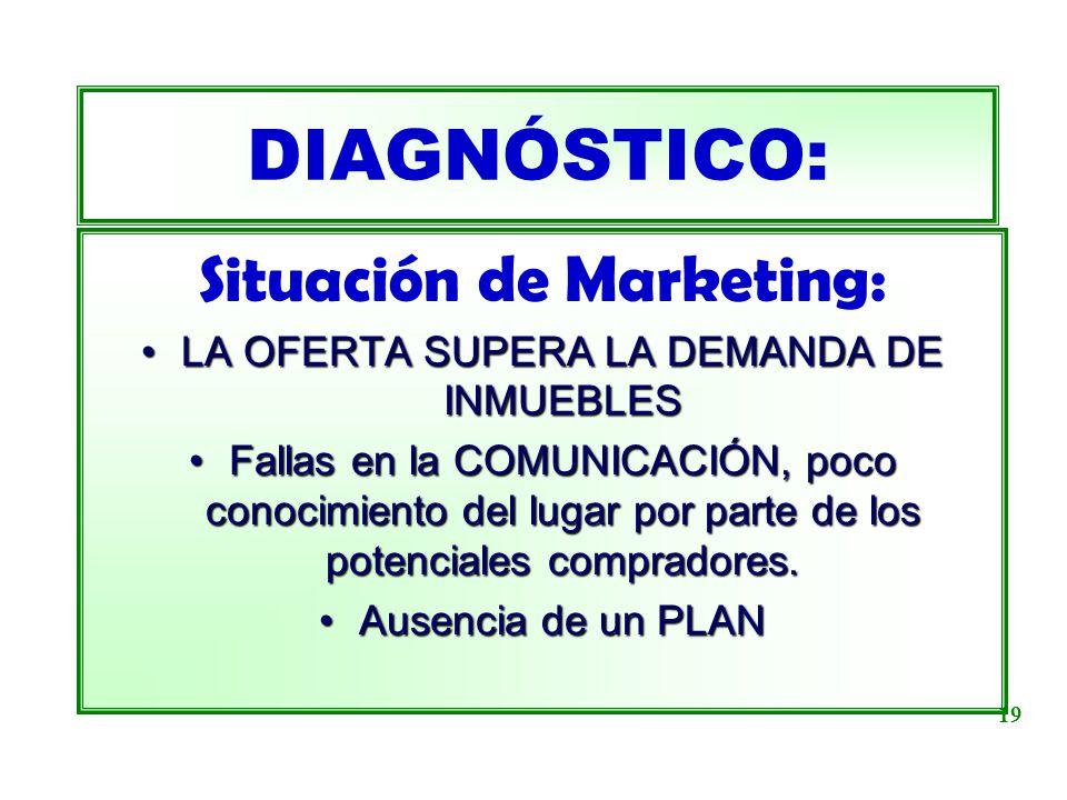 DIAGNÓSTICO: Situación de Marketing: LA OFERTA SUPERA LA DEMANDA DE INMUEBLESLA OFERTA SUPERA LA DEMANDA DE INMUEBLES Fallas en la COMUNICACIÓN, poco