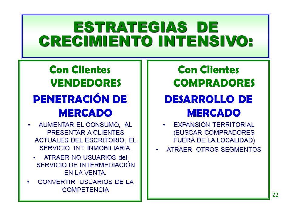 Con Clientes VENDEDORES PENETRACIÓN DE MERCADO AUMENTAR EL CONSUMO, AL PRESENTAR A CLIENTES ACTUALES DEL ESCRITORIO, EL SERVICIO INT. INMOBILIARIA.AUM