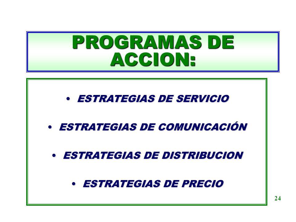 PROGRAMAS DE ACCION: ESTRATEGIAS DE SERVICIOESTRATEGIAS DE SERVICIO ESTRATEGIAS DE COMUNICACIÓNESTRATEGIAS DE COMUNICACIÓN ESTRATEGIAS DE DISTRIBUCION