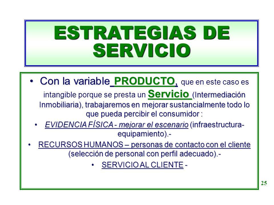 ESTRATEGIAS DE SERVICIO Con la variable PRODUCTO, Servicio (Intermediación Inmobiliaria), trabajaremos en mejorar sustancialmente todo lo que pueda pe