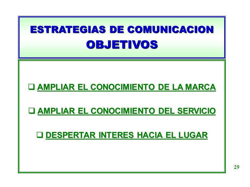 ESTRATEGIAS DE COMUNICACION OBJETIVOS AMPLIAR EL CONOCIMIENTO DE LA MARCA AMPLIAR EL CONOCIMIENTO DE LA MARCA AMPLIAR EL CONOCIMIENTO DEL SERVICIO AMP